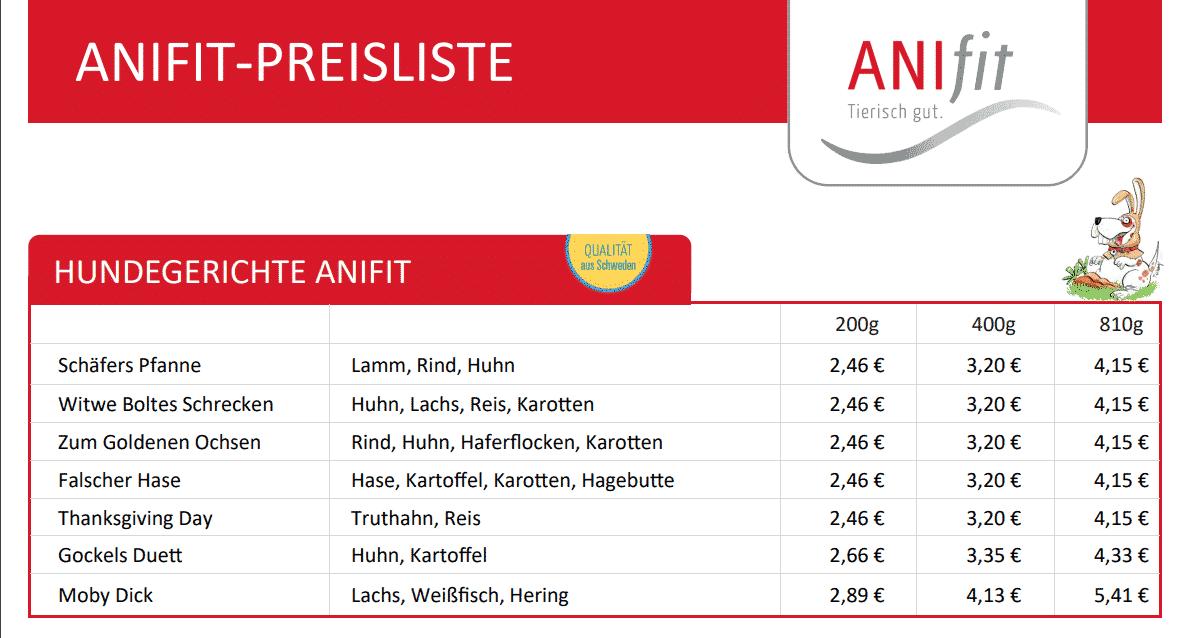 Anifit Preisliste 2020