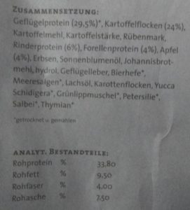 Inhaltsstoffe des Hundekoch Profi Hundefutter
